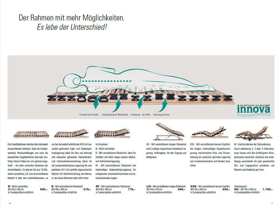 4 Guter Schlaf - ein Leitfaden - Betten Zauner - Betten- und Schlaffachgeschäft in Berchtesgaden und Bad Reichenhall